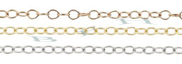 1.30mm Width 14K Round Cable Chain 15767-14K